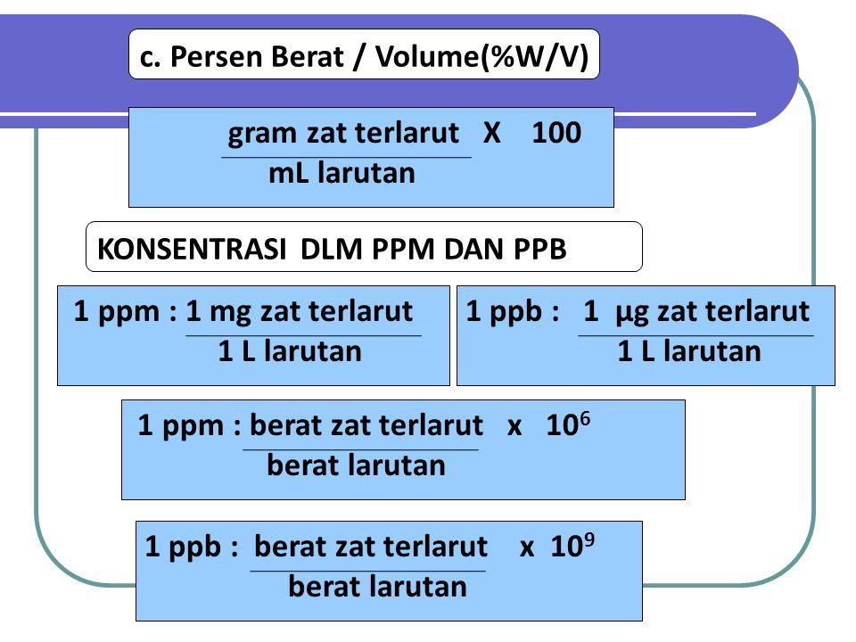 c. Persen Berat / Volume(%W/V)