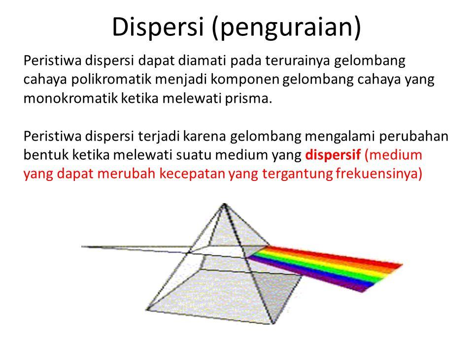 Dispersi (penguraian)