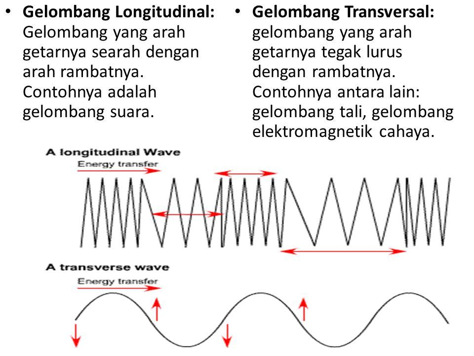 Gelombang Transversal: gelombang yang arah getarnya tegak lurus dengan rambatnya. Contohnya antara lain: gelombang tali, gelombang elektromagnetik cahaya.