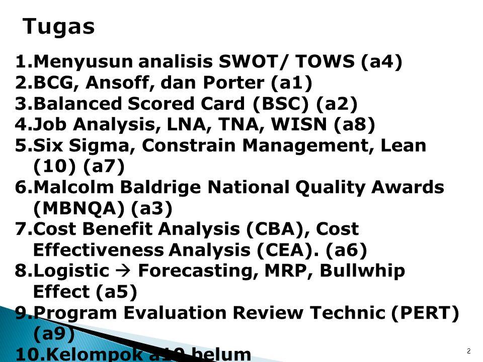 Tugas Menyusun analisis SWOT/ TOWS (a4) BCG, Ansoff, dan Porter (a1)