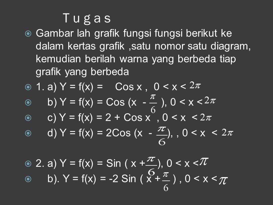 T u g a s