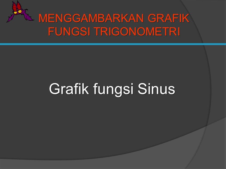 MENGGAMBARKAN GRAFIK FUNGSI TRIGONOMETRI