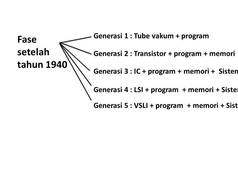 Fase setelah tahun 1940 Generasi 1 : Tube vakum + program