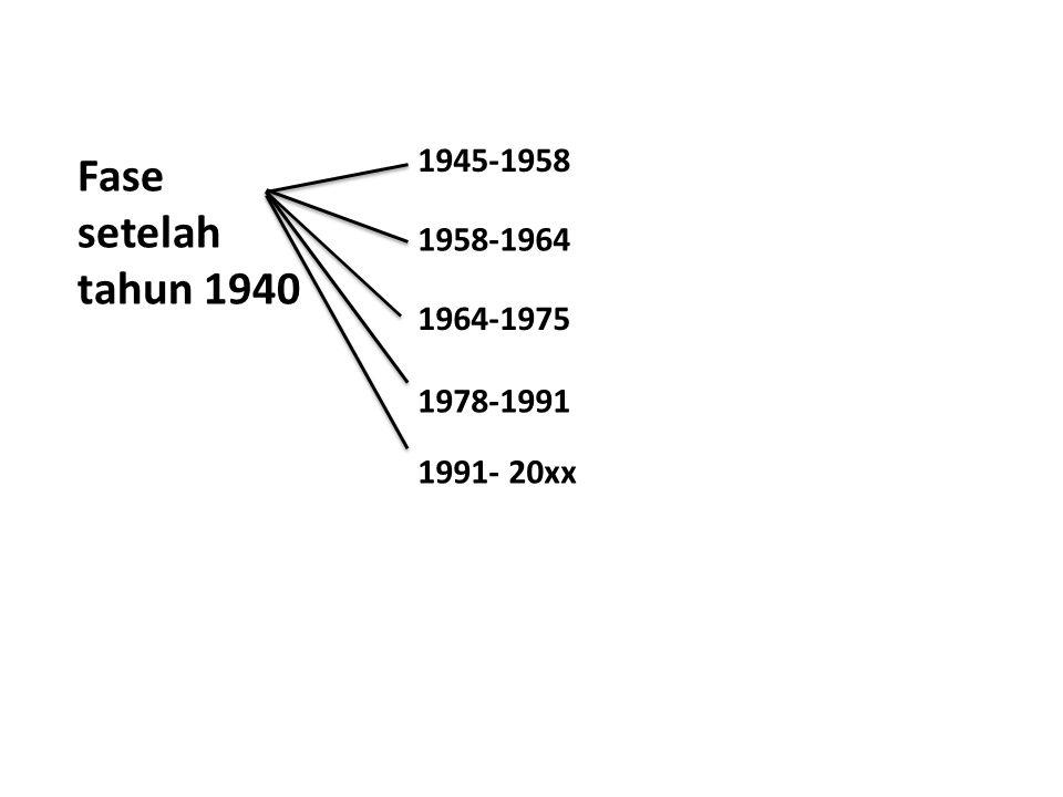 Fase setelah tahun 1940 1945-1958 1958-1964 1964-1975 1978-1991