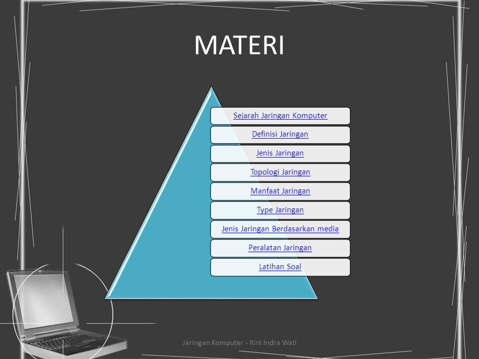 MATERI Jaringan Komputer - Rini Indra Wati Sejarah Jaringan Komputer