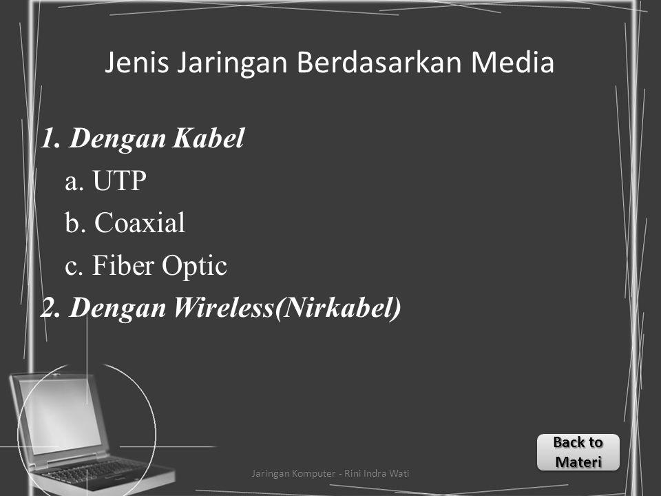 Jenis Jaringan Berdasarkan Media