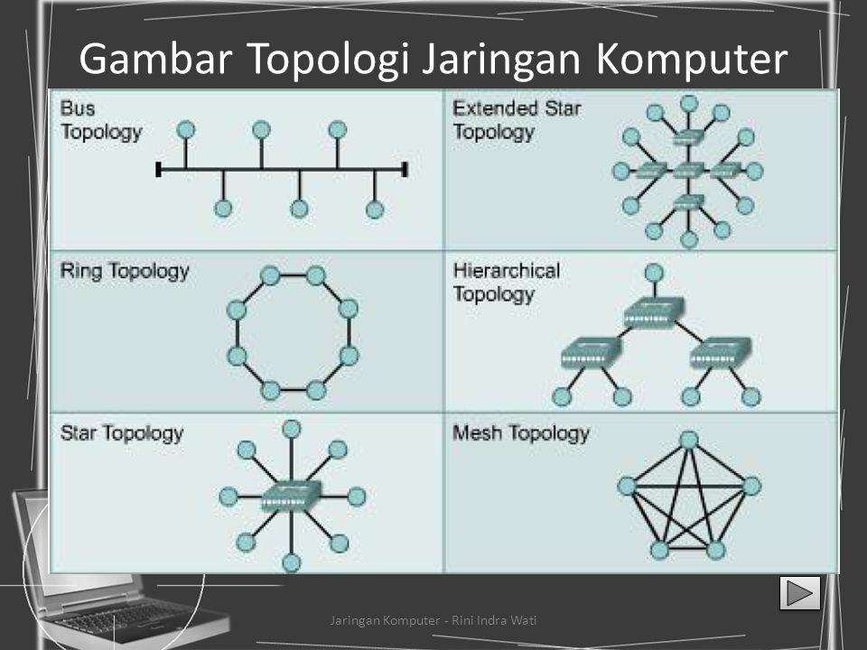 Gambar Topologi Jaringan Komputer