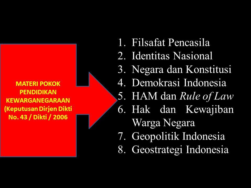 Hak dan Kewajiban Warga Negara Geopolitik Indonesia