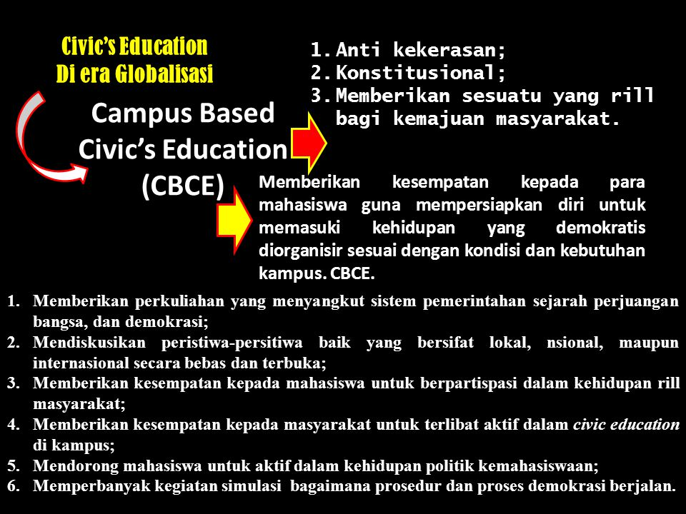 Campus Based Civic's Education