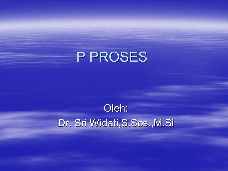 Oleh: Dr. Sri Widati,S.Sos.,M.Si