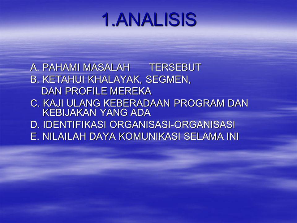 1.ANALISIS A. PAHAMI MASALAH TERSEBUT B. KETAHUI KHALAYAK, SEGMEN,