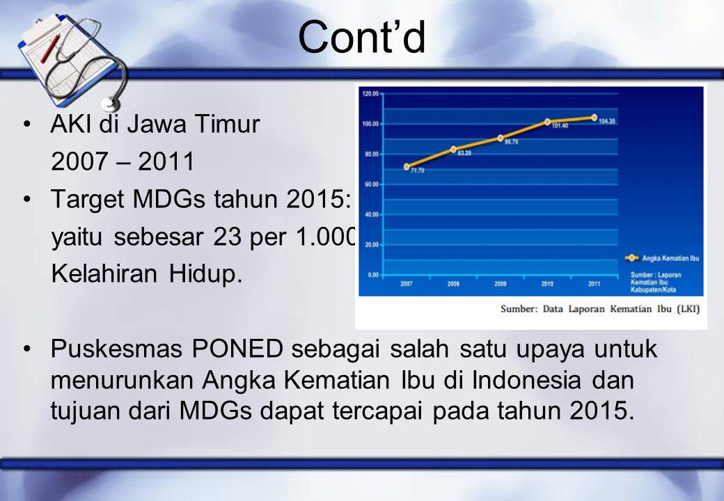 Cont'd AKI di Jawa Timur 2007 – 2011 Target MDGs tahun 2015: