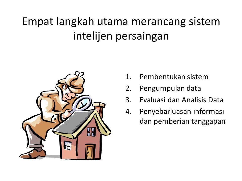 Empat langkah utama merancang sistem intelijen persaingan