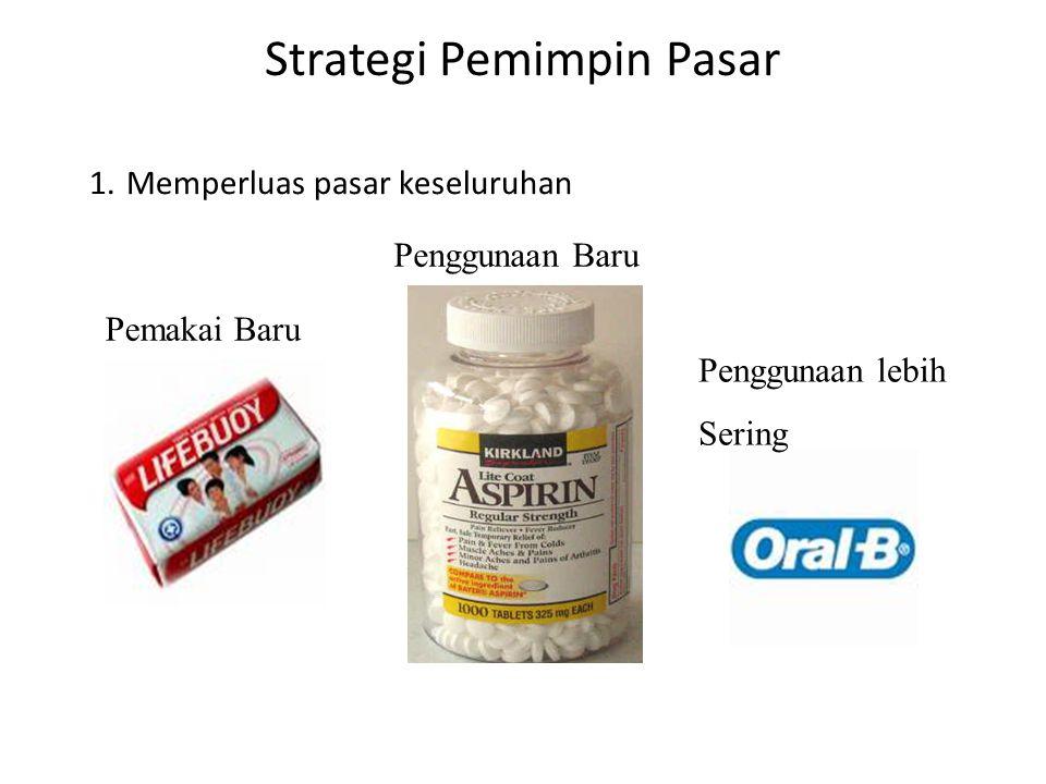 Strategi Pemimpin Pasar