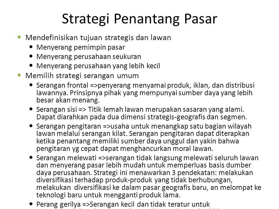 Strategi Penantang Pasar