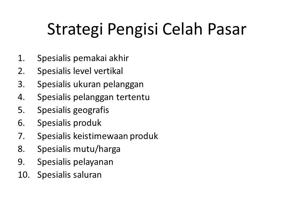Strategi Pengisi Celah Pasar