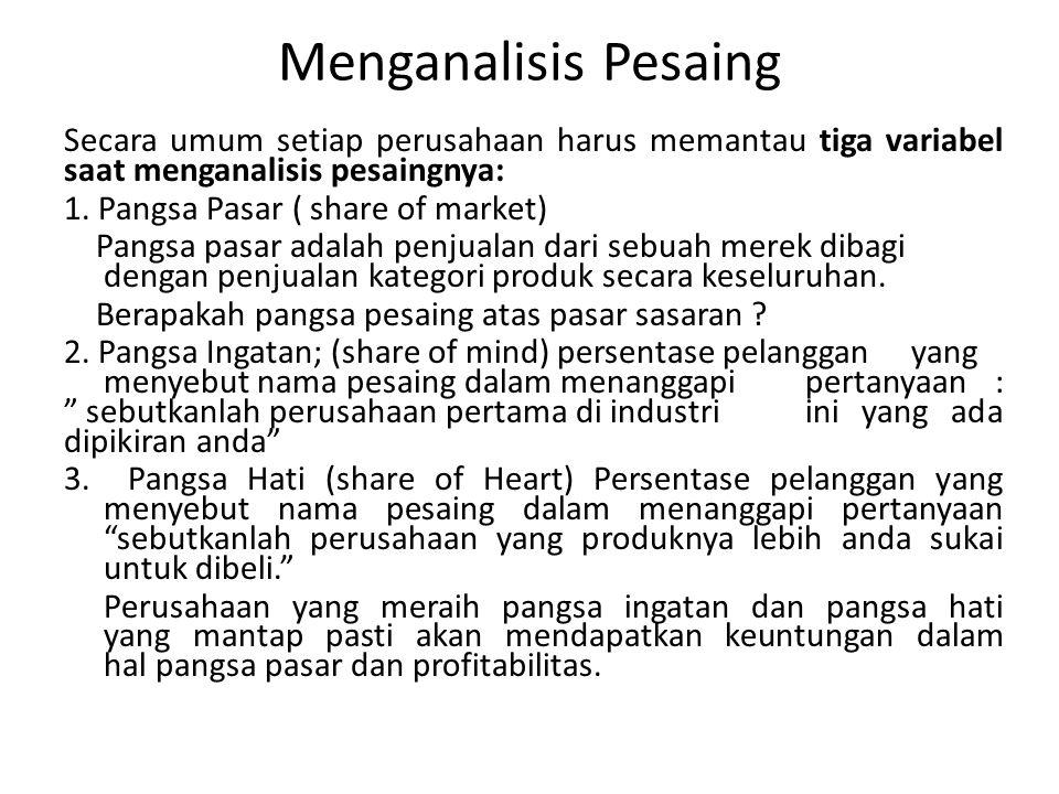 Menganalisis Pesaing