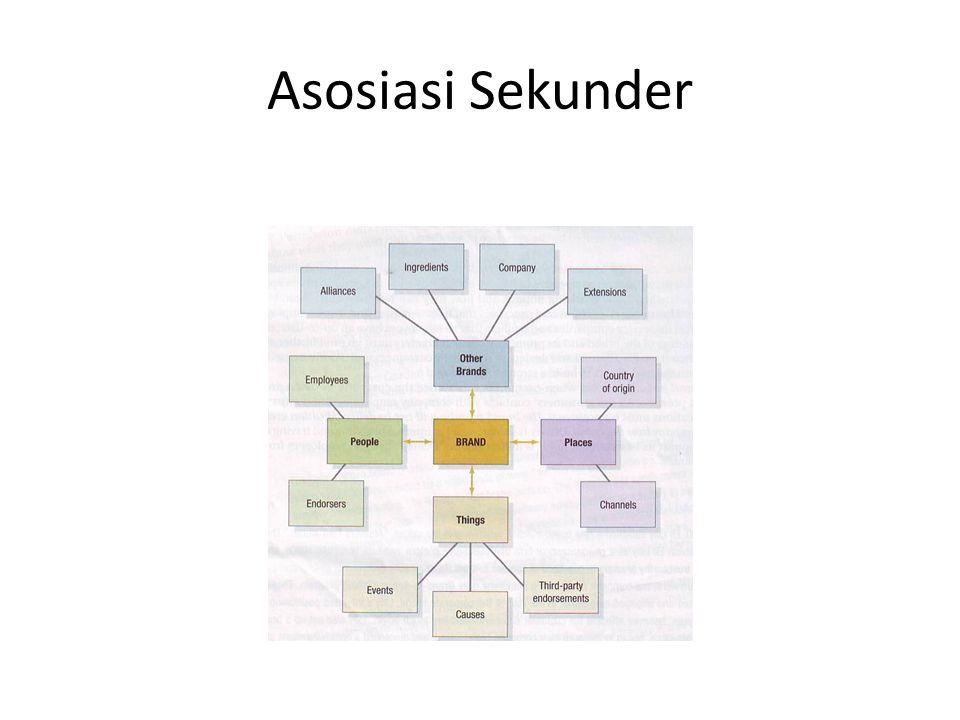 Asosiasi Sekunder