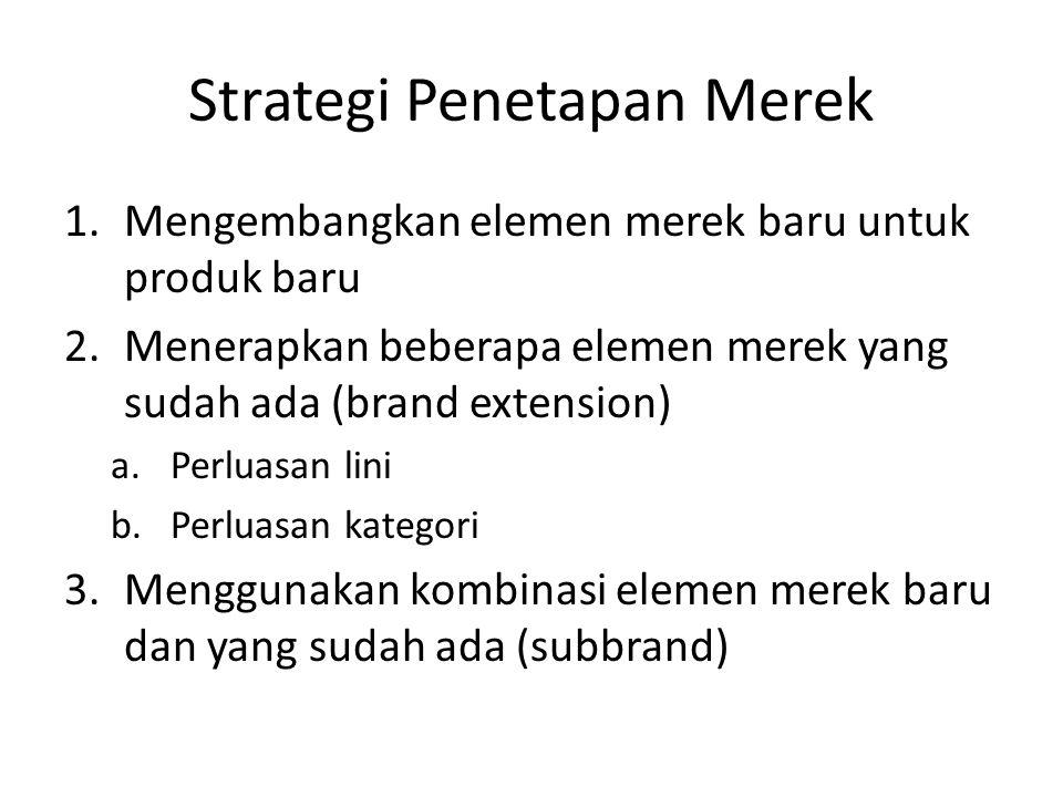 Strategi Penetapan Merek