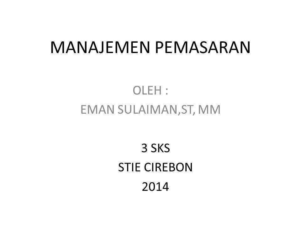 OLEH : EMAN SULAIMAN,ST, MM