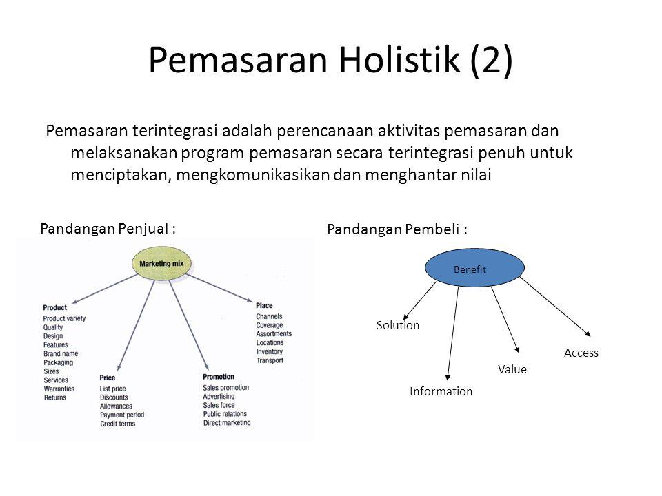Pemasaran Holistik (2)