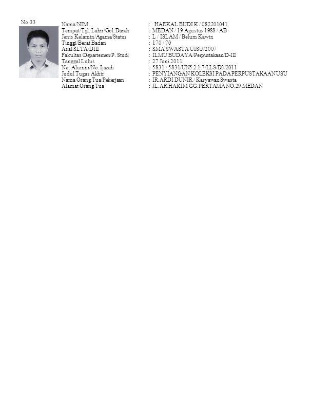 HAEKAL BUDI K / 082201041 No.33 Nama/NIM Tempat/Tgl. Lahir/Gol. Darah