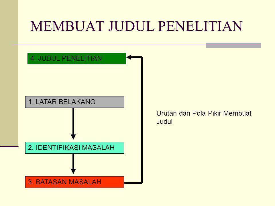 MEMBUAT JUDUL PENELITIAN