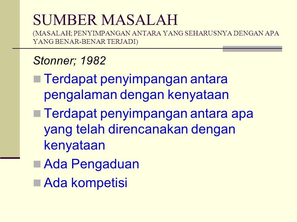 SUMBER MASALAH (MASALAH; PENYIMPANGAN ANTARA YANG SEHARUSNYA DENGAN APA YANG BENAR-BENAR TERJADI)