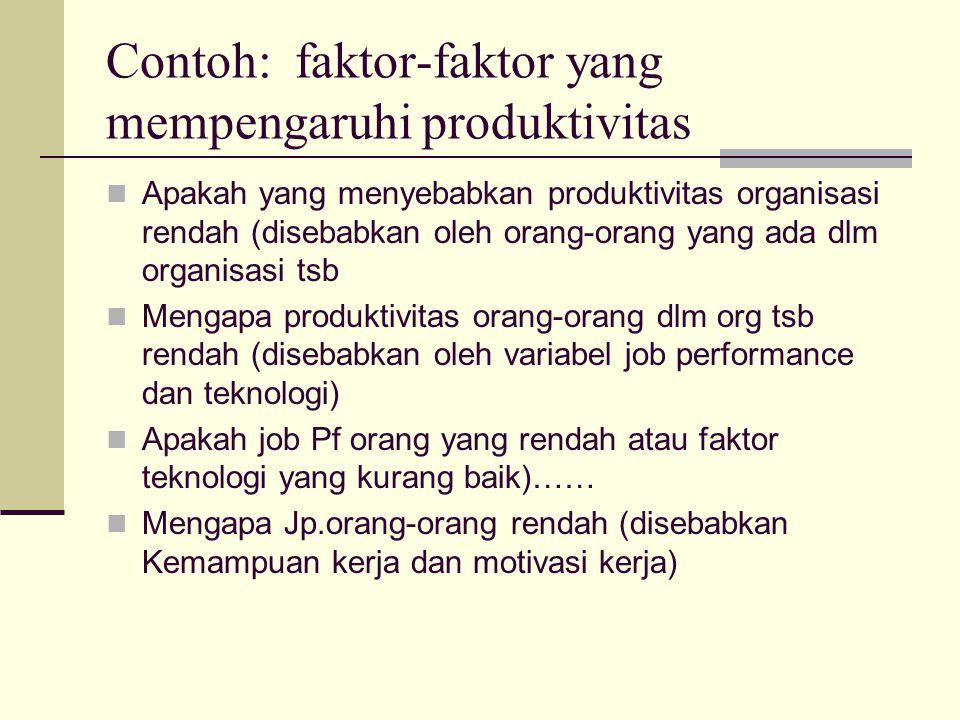 Contoh: faktor-faktor yang mempengaruhi produktivitas