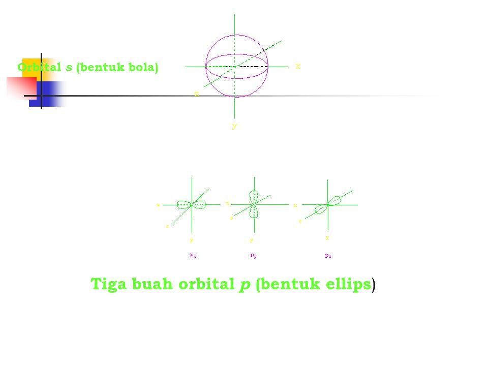 Orbital s (bentuk bola)