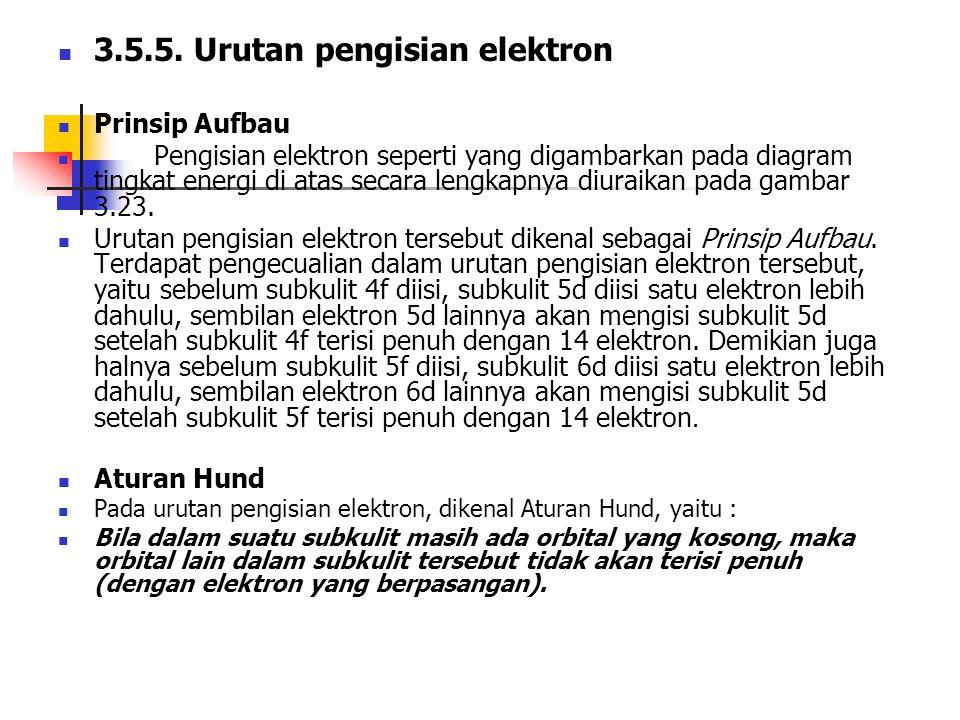 3.5.5. Urutan pengisian elektron