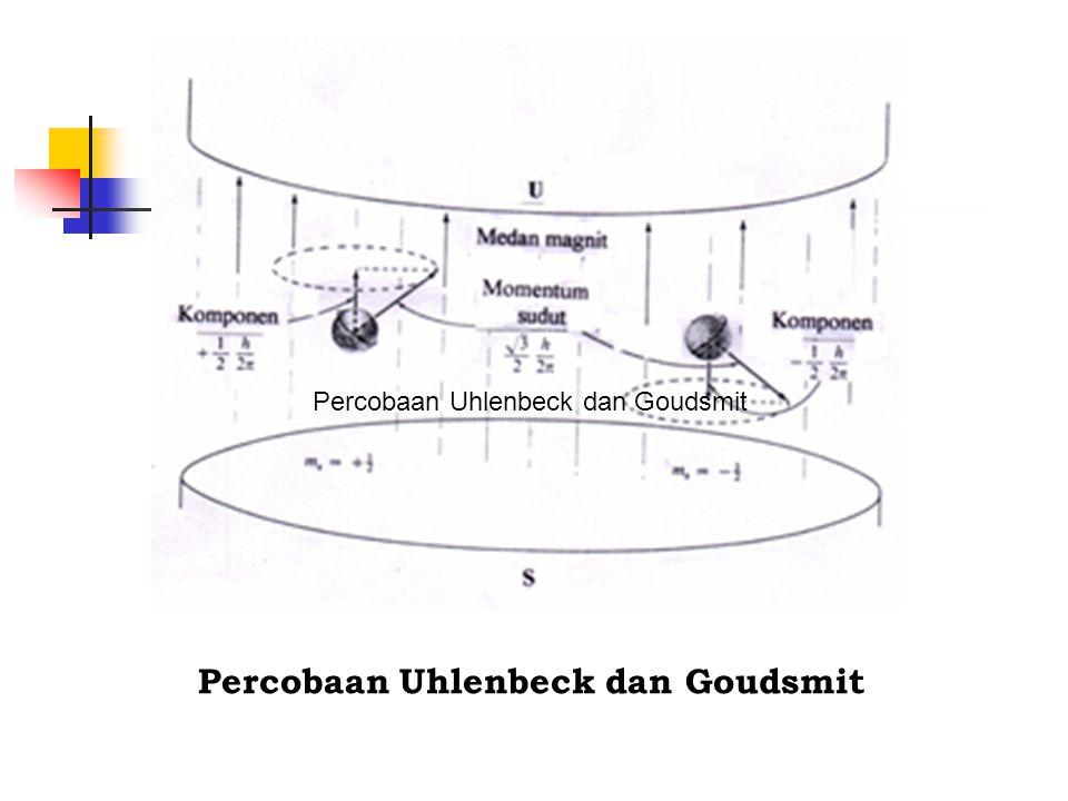 Percobaan Uhlenbeck dan Goudsmit