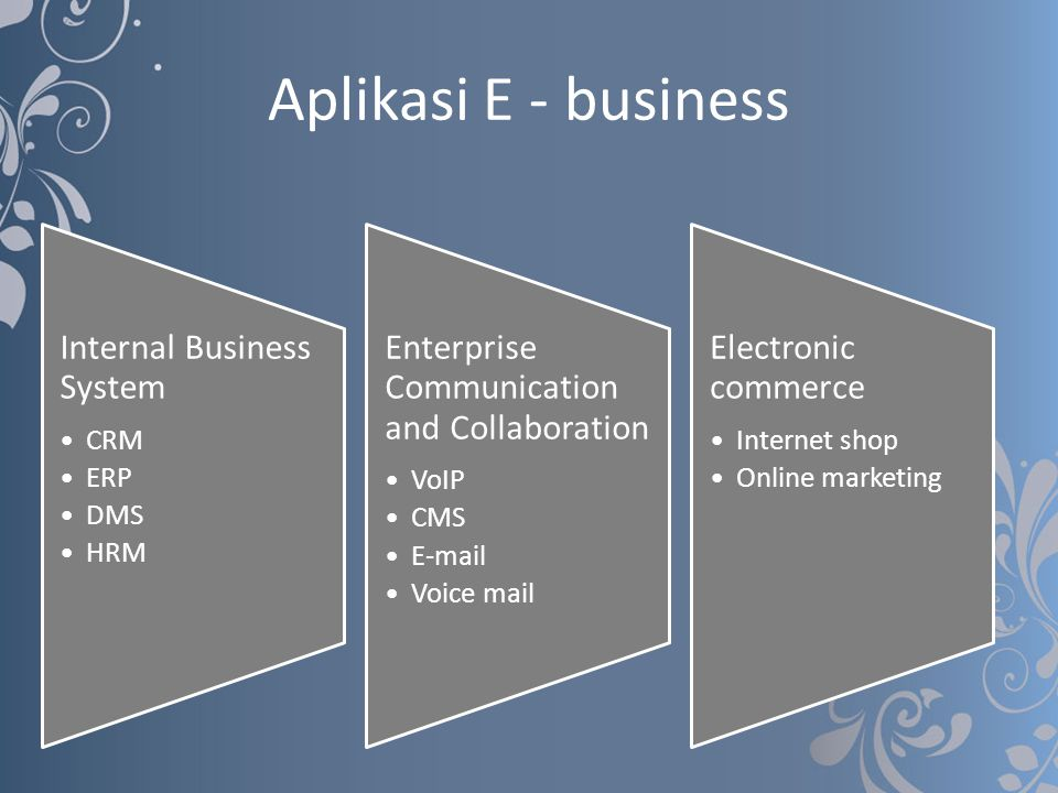 Aplikasi E - business Internal Business System CRM ERP DMS HRM