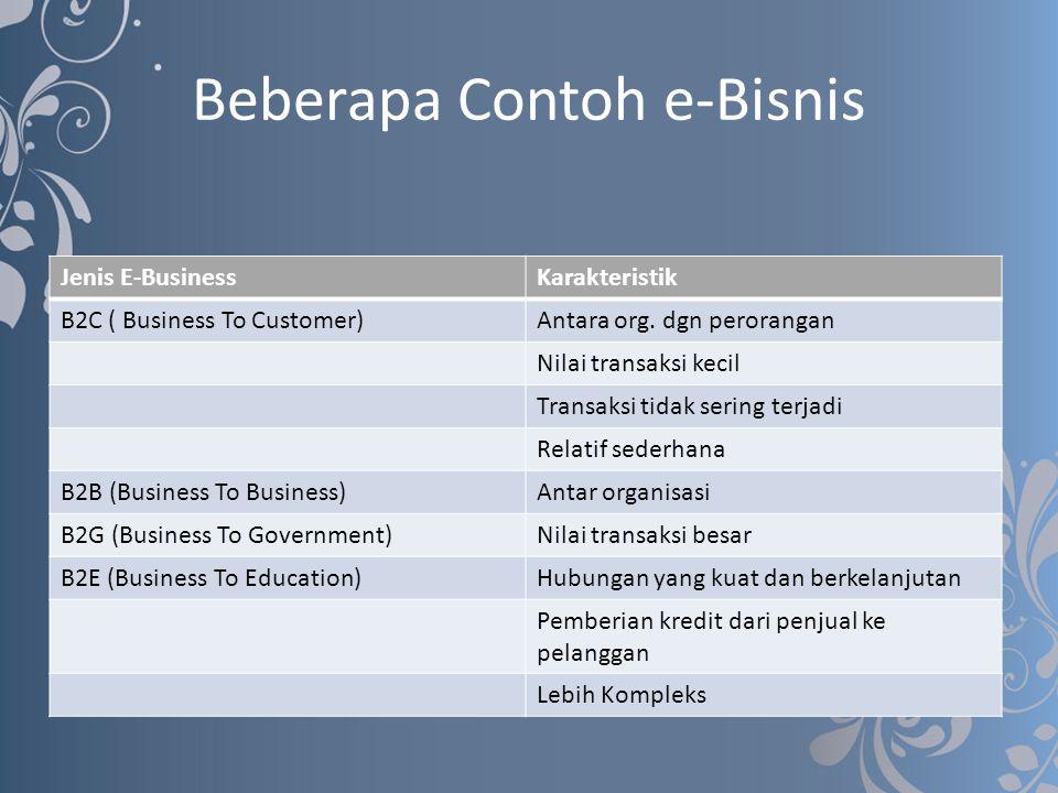 Beberapa Contoh e-Bisnis