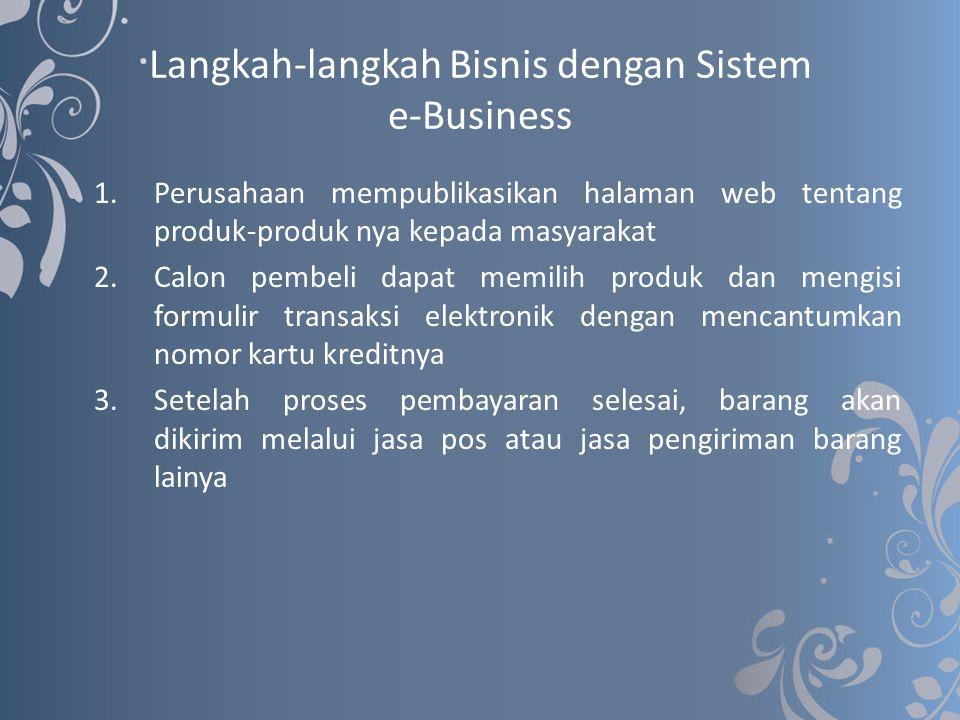 Langkah-langkah Bisnis dengan Sistem e-Business