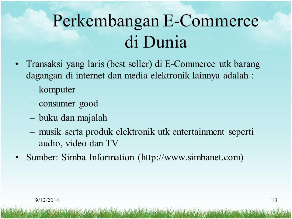 Perkembangan E-Commerce di Dunia