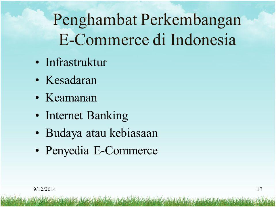 Penghambat Perkembangan E-Commerce di Indonesia