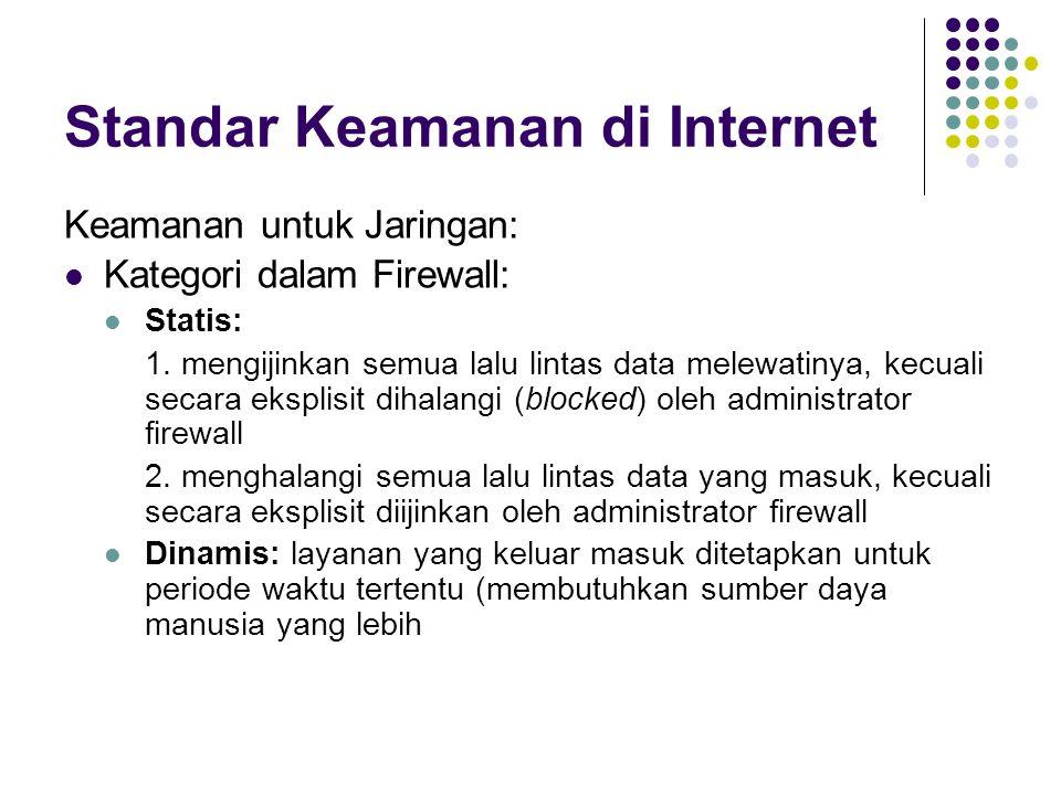 Standar Keamanan di Internet