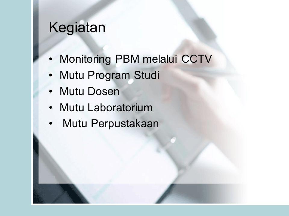 Kegiatan Monitoring PBM melalui CCTV Mutu Program Studi Mutu Dosen