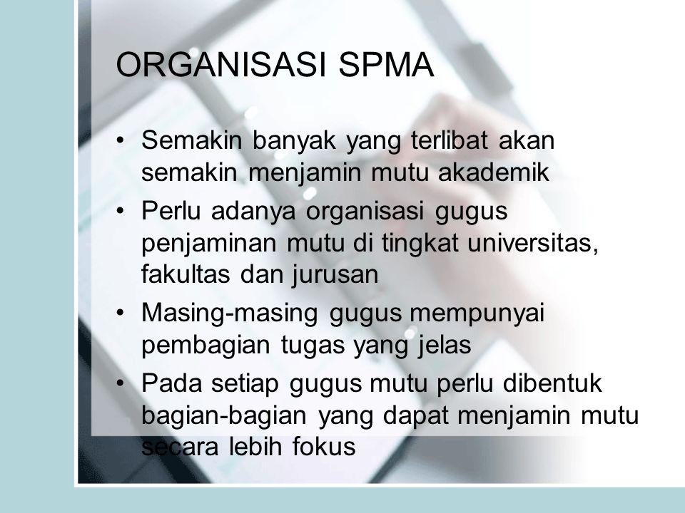 ORGANISASI SPMA Semakin banyak yang terlibat akan semakin menjamin mutu akademik.