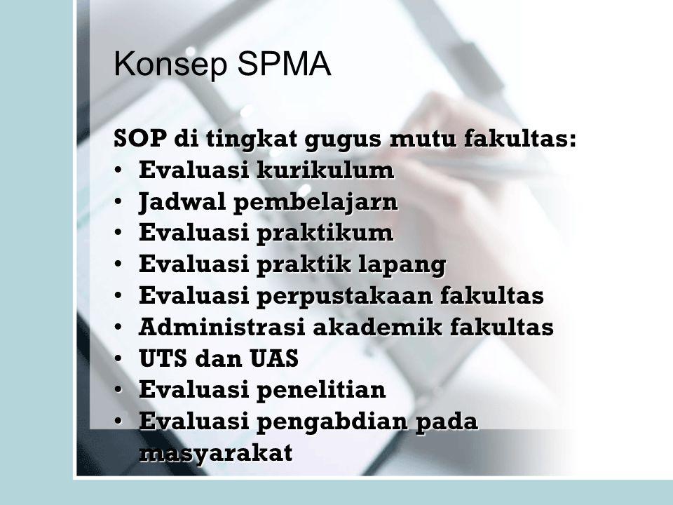 Konsep SPMA SOP di tingkat gugus mutu fakultas: Evaluasi kurikulum