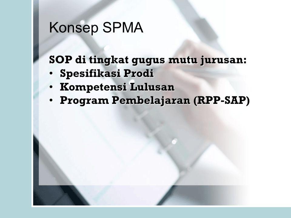 Konsep SPMA SOP di tingkat gugus mutu jurusan: Spesifikasi Prodi