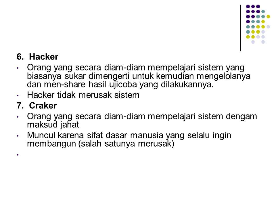 6. Hacker