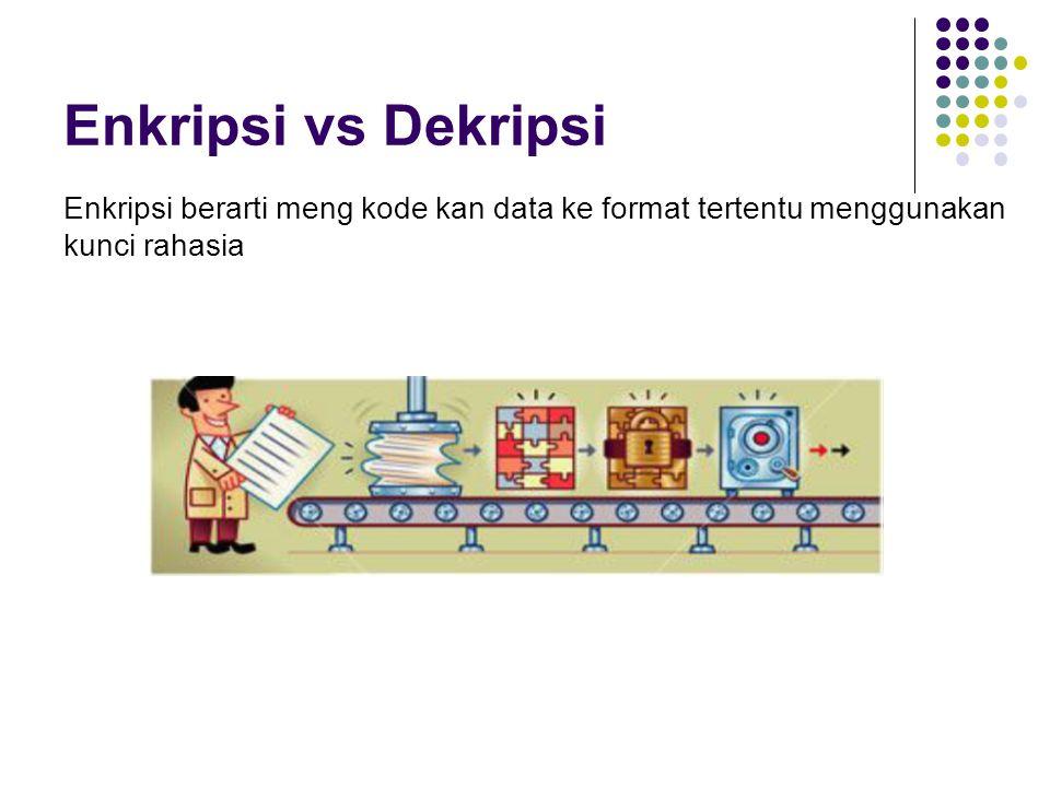 Enkripsi vs Dekripsi Enkripsi berarti meng kode kan data ke format tertentu menggunakan kunci rahasia.