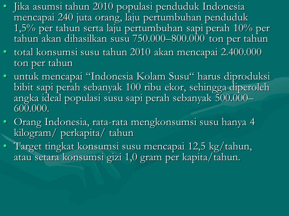 Jika asumsi tahun 2010 populasi penduduk Indonesia mencapai 240 juta orang, laju pertumbuhan penduduk 1,5% per tahun serta laju pertumbuhan sapi perah 10% per tahun akan dihasilkan susu 750.000–800.000 ton per tahun