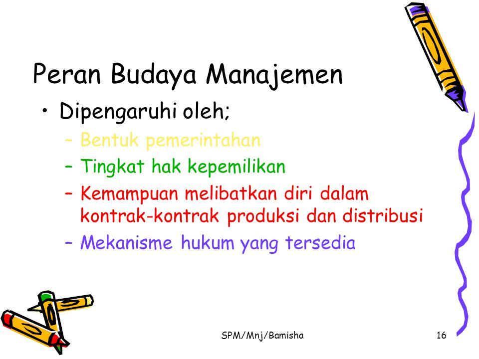Peran Budaya Manajemen