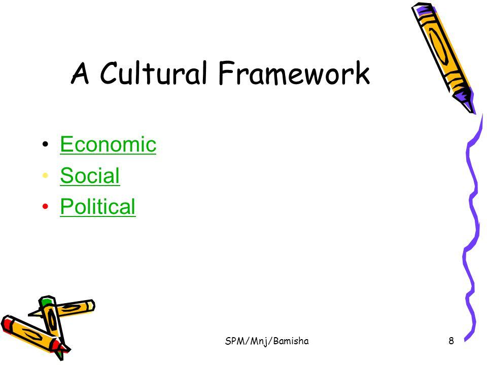 A Cultural Framework Economic Social Political SPM/Mnj/Bamisha