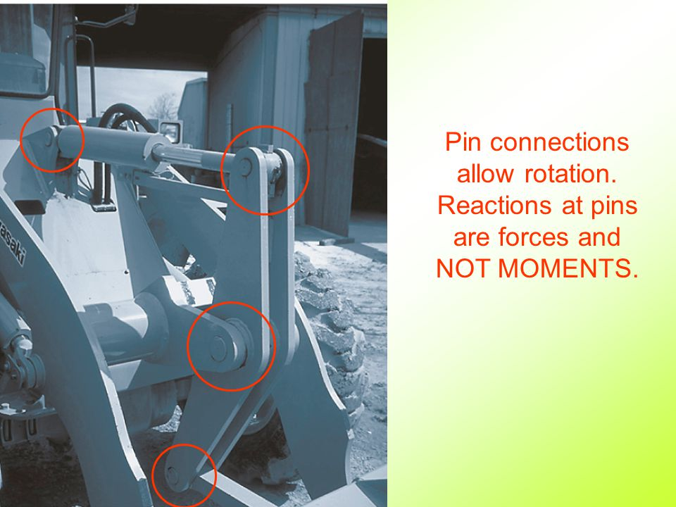 Pin connections allow rotation