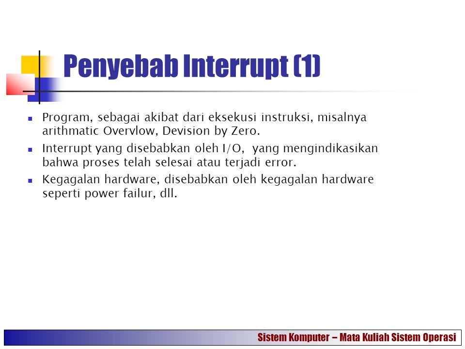 Penyebab Interrupt (1) Program, sebagai akibat dari eksekusi instruksi, misalnya arithmatic Overvlow, Devision by Zero.