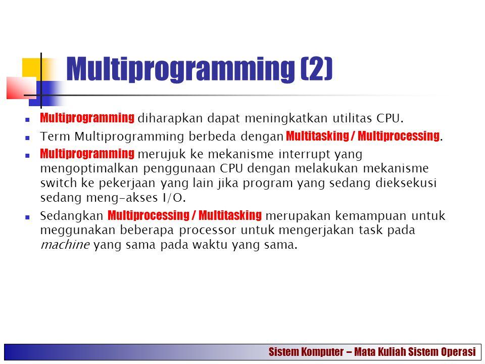 Multiprogramming (2) Multiprogramming diharapkan dapat meningkatkan utilitas CPU.